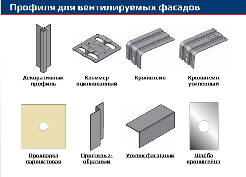 профили для навесного фасада из керамогранита купить в Москве