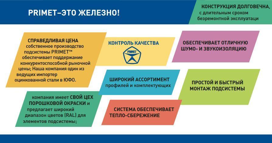 Металлический профиль Primet - это высокое качество. Большой ассортимент профиля со склада в Москве