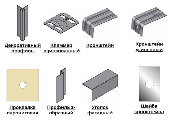 метеллические элементы вентилируемого фасада в Москве