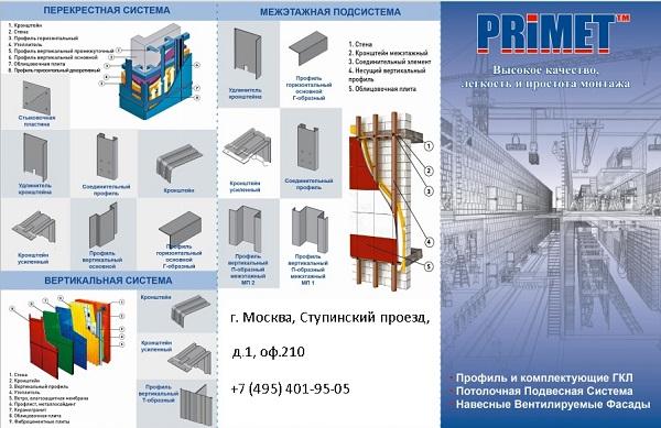 и элементы крепежные вентилируемых фасадов Москва