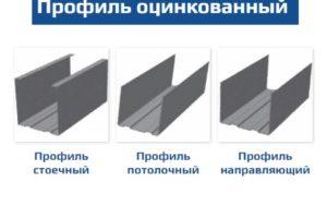 обзор российских профилей для гипсокартона