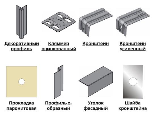 обзор профилей для навесного фасада