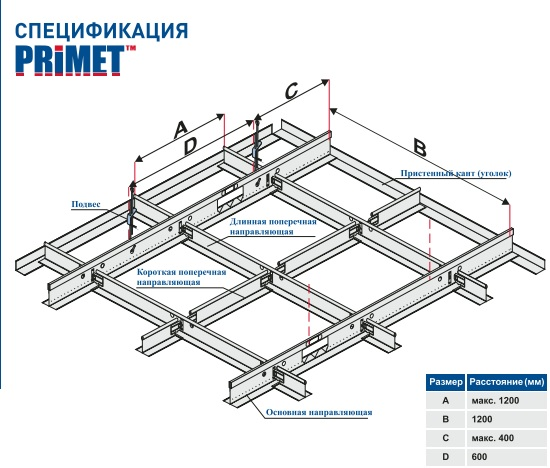 подвесная потолочная система Праймет