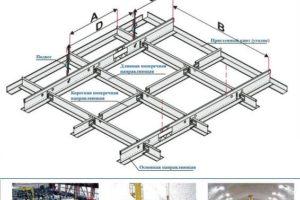 профили для подвесных систем купить в Москве