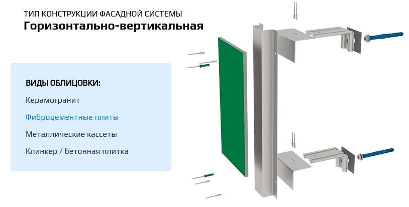 горизонтально вертикальный тип навесного фасада