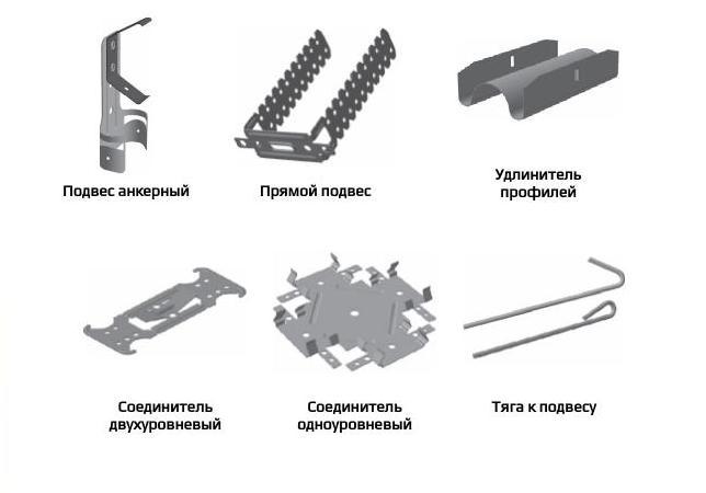 комплектующие для монтажа конструкций из гкл