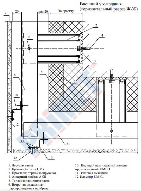 чертежи узлов навесного фасада