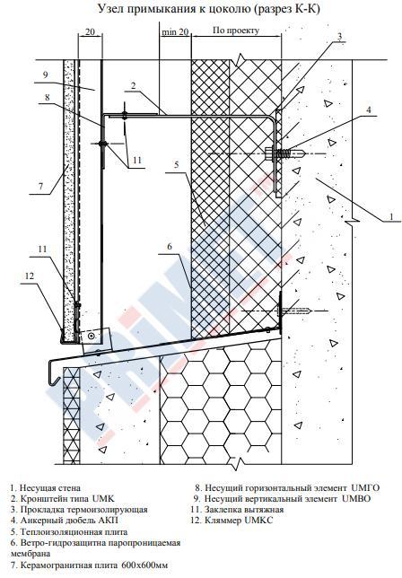 узел вентилируемого фасада