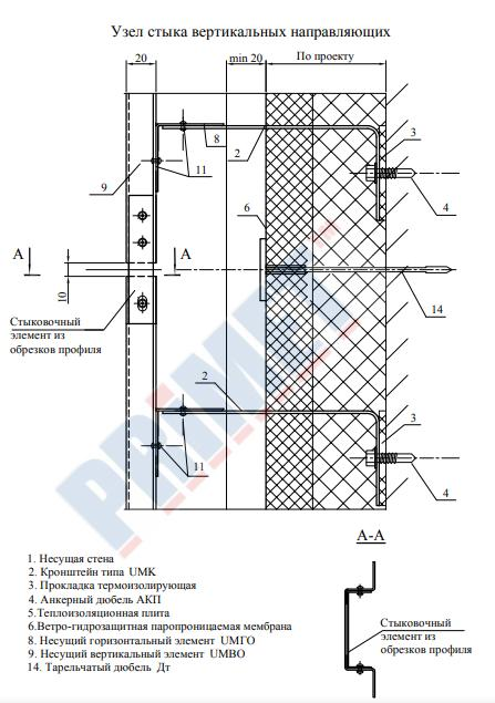 Узел стыка вертикальных направляющих для вентфасада